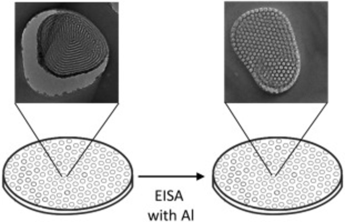Synthesis of aluminum-containing hierarchical mesoporous materials with columnar mesopore ordering by evaporation induced self-assembly
